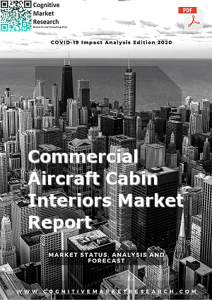 Global Commercial Aircraft Cabin Interiors Market Report 2020