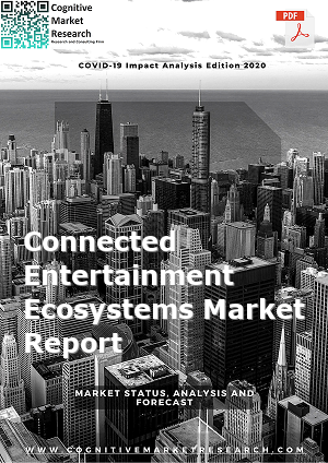 Global Connected Entertainment Ecosystems Market Report 2021