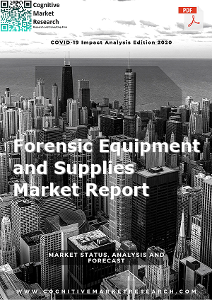 Global Forensic Equipment and Supplies Market Report 2021