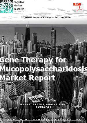 Global Gene Therapy for Mucopolysaccharidosis Market Report 2021