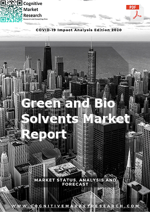 Global Green and Bio Solvents Market Report 2021