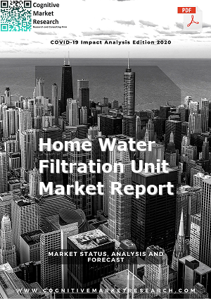 Global Home Water Filtration Unit Market Report 2020