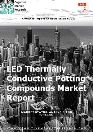Global LED Thermally Conductive Potting Compounds Market Report 2021