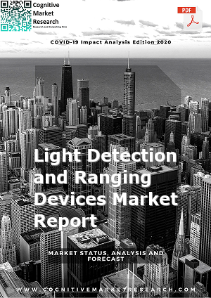 Global Light Detection and Ranging Devices Market Report 2021