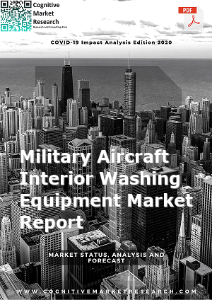 Global Military Aircraft Interior Washing Equipment Market Report 2021