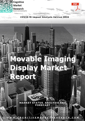 Global Movable Imaging Display Market Report 2021