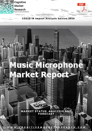 Global Music Microphone Market Report 2021