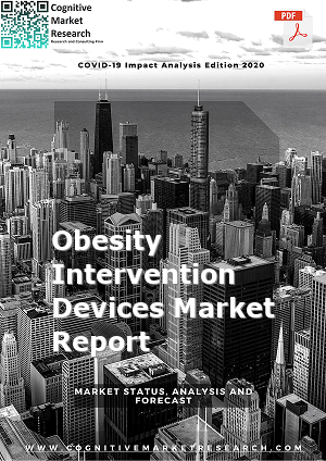 Global Obesity Intervention Devices Market Report 2021