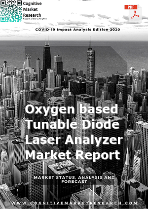 Global Oxygen based Tunable Diode Laser Analyzer Market Report 2021