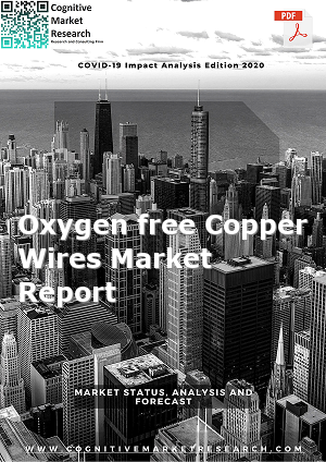 Global Oxygen free Copper Wires Market Report 2021
