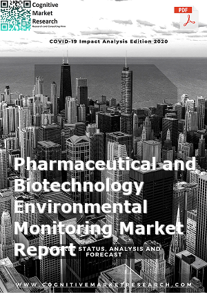 Global Pharmaceutical and Biotechnology Environmental Monitoring Market Report 2021