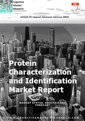 Global Protein Characterization and Identification Market Report 2021
