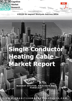 Global Single Conductor Heating Cable Market Report 2021