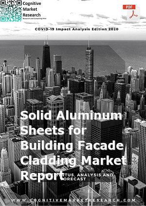 Global Solid Aluminum Sheets for Building Facade Cladding Market Report 2021