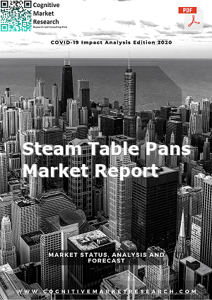 Global Steam Table Pans Market Report 2021