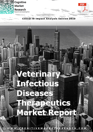 Global Veterinary Infectious Diseases Therapeutics Market Report 2021