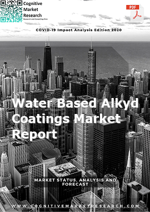 Global Water Based Alkyd Coatings Market Report 2021