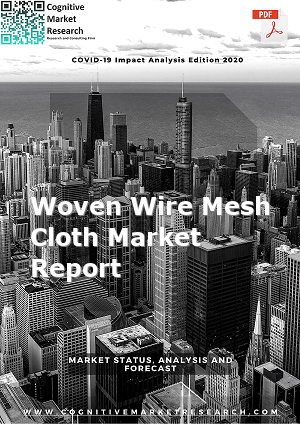 Global Woven Wire Mesh Cloth Market Report 2021